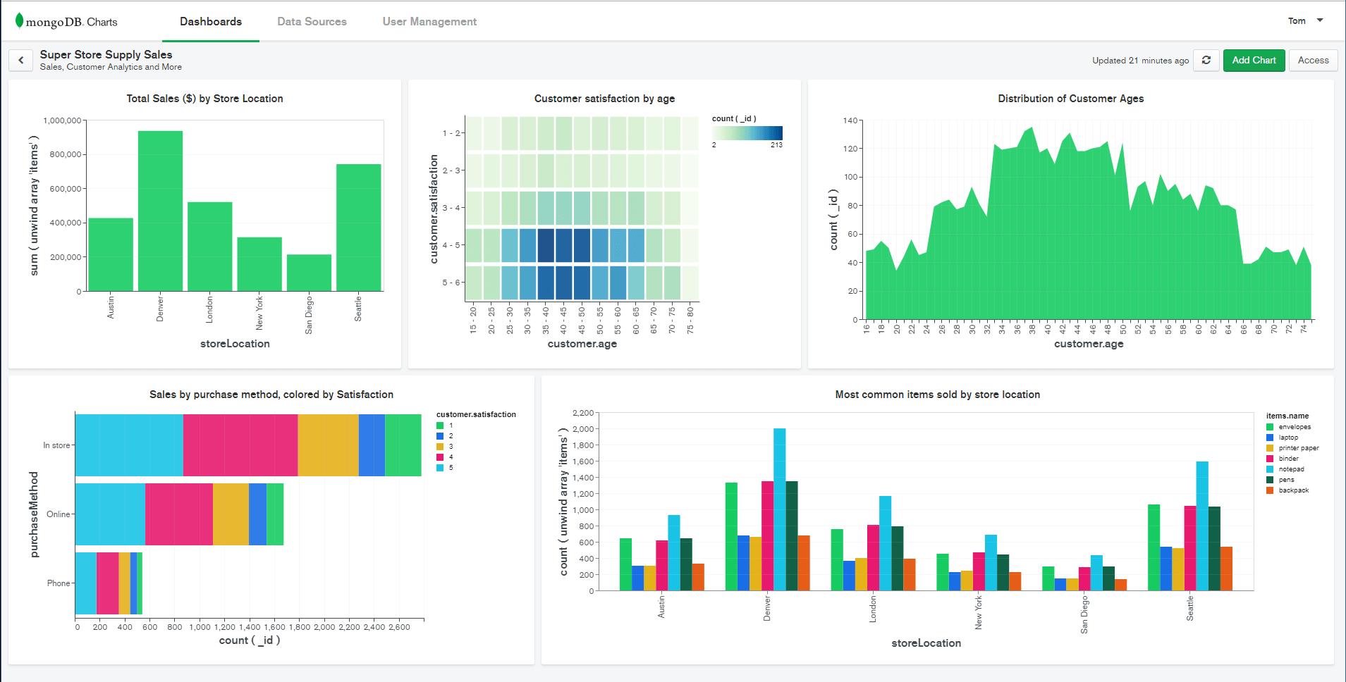 vue封装echarts组件